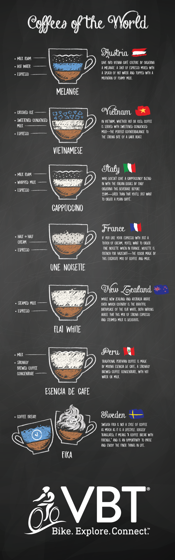 coffee-infographic-saved-for-web